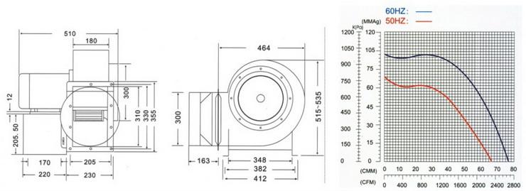 sp310离心式风机_散热风扇生产厂家_批发小型鼓风机